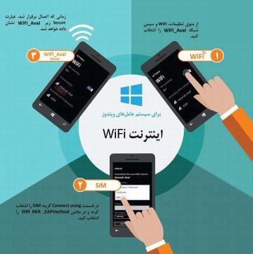 چگونه به وای فای همراه اول متصل شویم؟ طرح اینترنت وای فای همراه اول اینترنت هدیه وای فای همراه اول بسته های اینترنت وای فای همراه اول