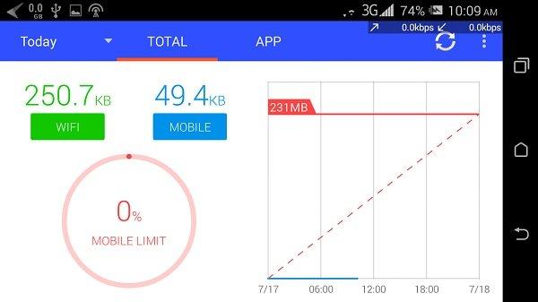 دانلود اپلیکیشن اندرویدی Data Monitor برای کنترل و مدیریت مصرف اینترنت موبایل