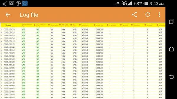دانلود اپلیکیشن اندرویدی Network Monitor برای کنترل و مدیریت اینترنت موبایل