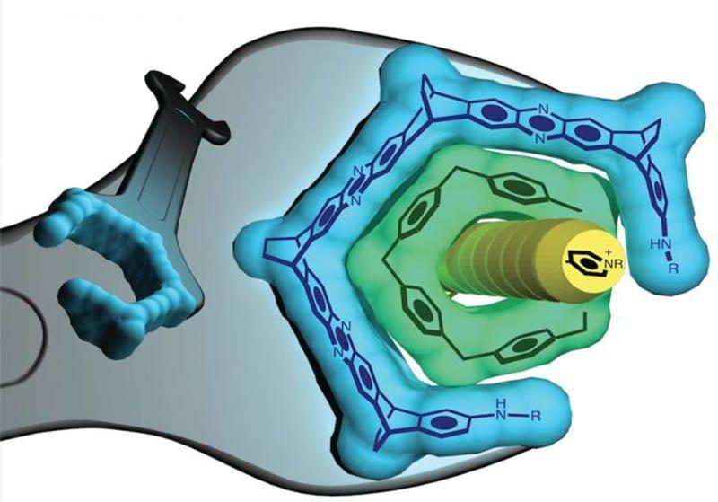 ویدیو: نانوآچاری که میتواند مولکولها را ترکیب و تغییر شکل دهد