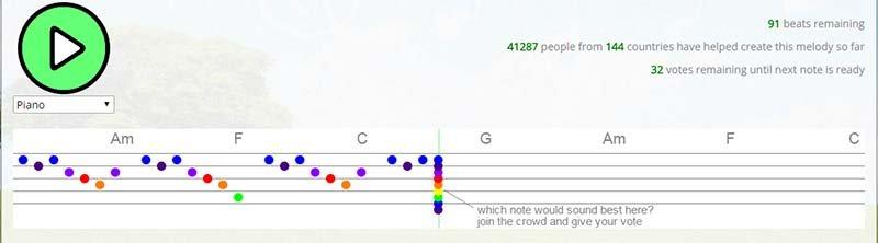 تک آهنگی که توسط 42 هزار نفر روی اینترنت ساخته شد + لینک پخش ملودی
