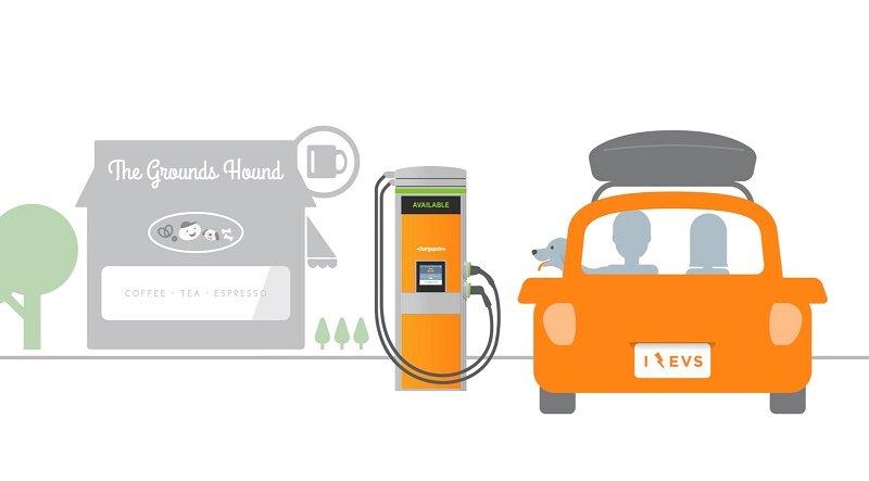 ایستگاههای شارژ فوقسریع خودروهای الکتریکی