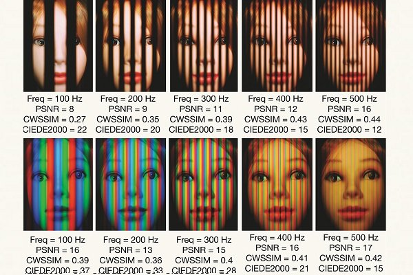 LiShield ابزاری برای جلوگیری از تصویربرداری غیرمجاز
