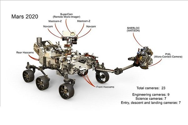 مأموریت Mars 2020: اکتشاف مریخ با چشم های بیشتر