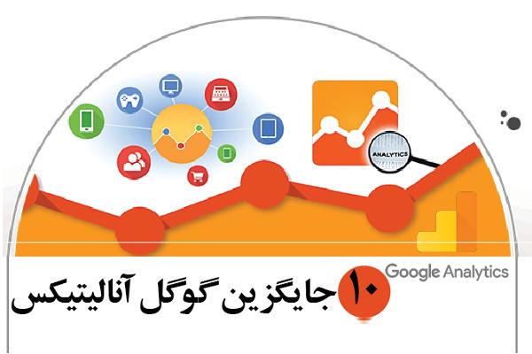 10 جایگزین گوگل آنالیتیکس