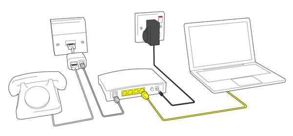 چه تفاوتی بین ADSL و پهنباند (Broadband) وجود دارد؟