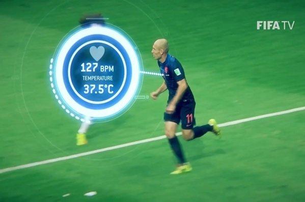 فناوریهایی که جام جهانی 2018 را همراهی میکنند