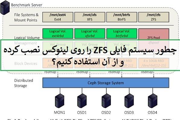 چرا سیستمفایلی ZFS برای مراکز داده و کاربران مهم بوده و چطور از آن استفاده کنیم؟