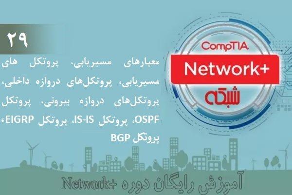 آموزش رایگان دوره نتورکپلاس (+Network) معیارهای مسیریابی، آشنایی با پروتکلهای مسیریابی (بخش 29 )