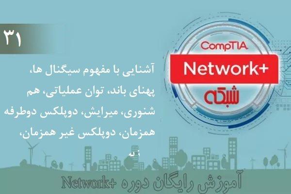آموزش رایگان دوره نتورکپلاس (+Network) مقدمهای سیگنالها و کابلهای شبکه (بخش 31 )