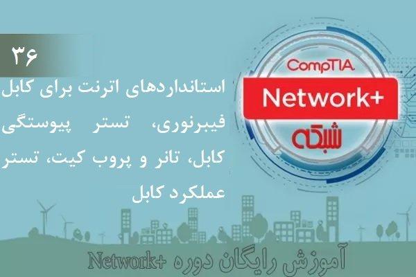 آموزش رایگان دوره نتورکپلاس (+Network) استانداردهای اترنت برای کابل فیبرنوری، ابزارهای اشکال زدایی (بخش 36 )