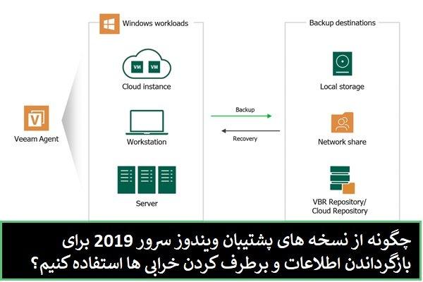 چگونه از نسخههای پشتیبان ویندوز سرور 2019 برای بازگرداندن تغییرات استفاده کنیم؟