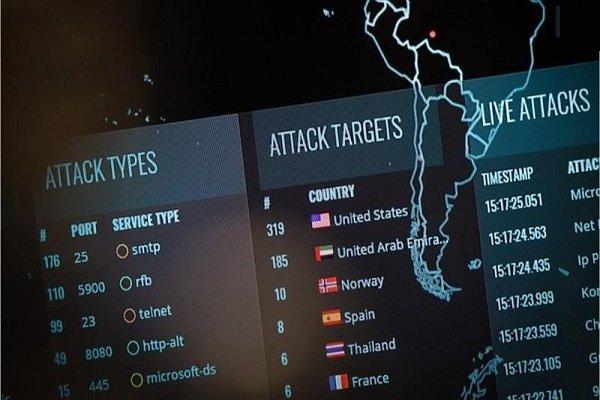آشنایی با انواع مختلف حملات سایبری به شبکههای سازمانی