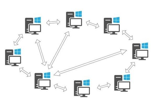 مدل نظیر به نظیر شبکهها P2P چیست؟