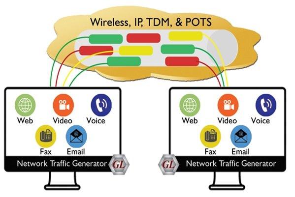 تکنیک شبیهسازی ترافیک شبکه چیست و چگونه این فرآیند انجام میشود؟