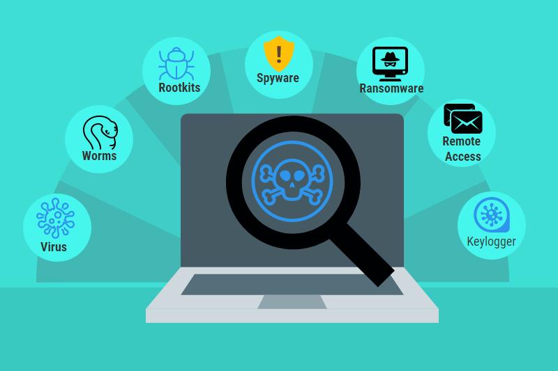 چگونه بدافزارها را تجزیه و تحلیل کنیم؟