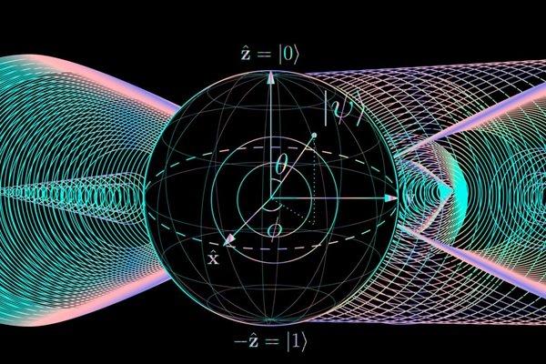 آشنایی با الگوریتمهای کوانتومی و پساکوانتومی به زبان ساده