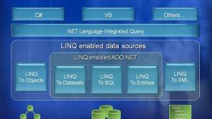 تکنیکهای کاربردی استخراج دادهها با لینک (بخش اول)