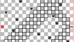یافتن الگوریتمی برای حل معمای وزیرها