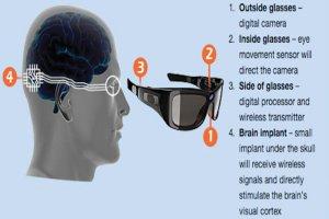 ترمیم بینایی مصنوعی با دوربین چشمی و تراشه مغزی