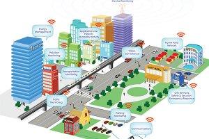 موج دوم اینترنت اشیا: تجهیزات هوشمند در شهرهای هوشمند