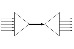 تسهیم کردن (Multiplexing) در شبکه به چه معنی است