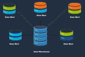 انبار داده (Data warehouse) چیست و چرا استفاده میشود؟