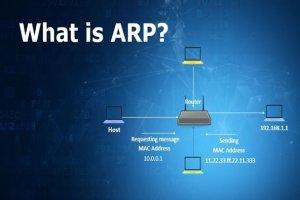 پروتکل ARP چیست و چرا نقش مهمی در دنیای امروز دارد؟