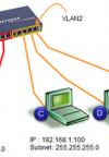 تفاوت بین VLAN و Subnet در چیست؟