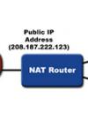 چه تفاوتی بین آدرس آیپی عمومی و آیپی خصوصی وجود دارد؟