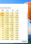چرا System Idle Process درصد زیادی از پردازنده سیستم را مصرف میکند؟