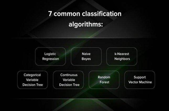 آشنایی با درخت تصمیمگیری (Decision Tree)، جنگل تصادفی (Random forest) و بازشناسی الگوها